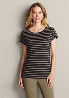 "<img class=""prd-image"" src=""//eddiebauer.scene7.com/is/image/EddieBauer/0090482_400M1?%24category%24"" alt=""Pima Pocket T-Shirt - Stripe"" title=""Pima Pocket T-Shirt - Stripe"">"