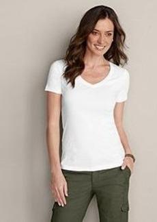 "<img class=""prd-image"" src=""//eddiebauer.scene7.com/is/image/EddieBauer/0097327_500M1?%24category%24"" alt=""Women's Short-Sleeve Favorite V-Neck T-Shirt"" title=""Women's Short-Sleeve Favorite V-Neck T-Shirt"">"