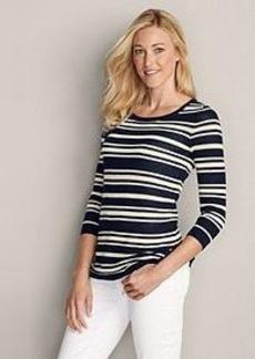 "<img class=""prd-image"" src=""//eddiebauer.scene7.com/is/image/EddieBauer/0108503_045M1?%24category%24"" alt=""Women's Textured 3/4-Sleeve Striped Pullover Sweater"" title=""Women's Textured 3/4-Sleeve Striped Pullover Sweater"">"