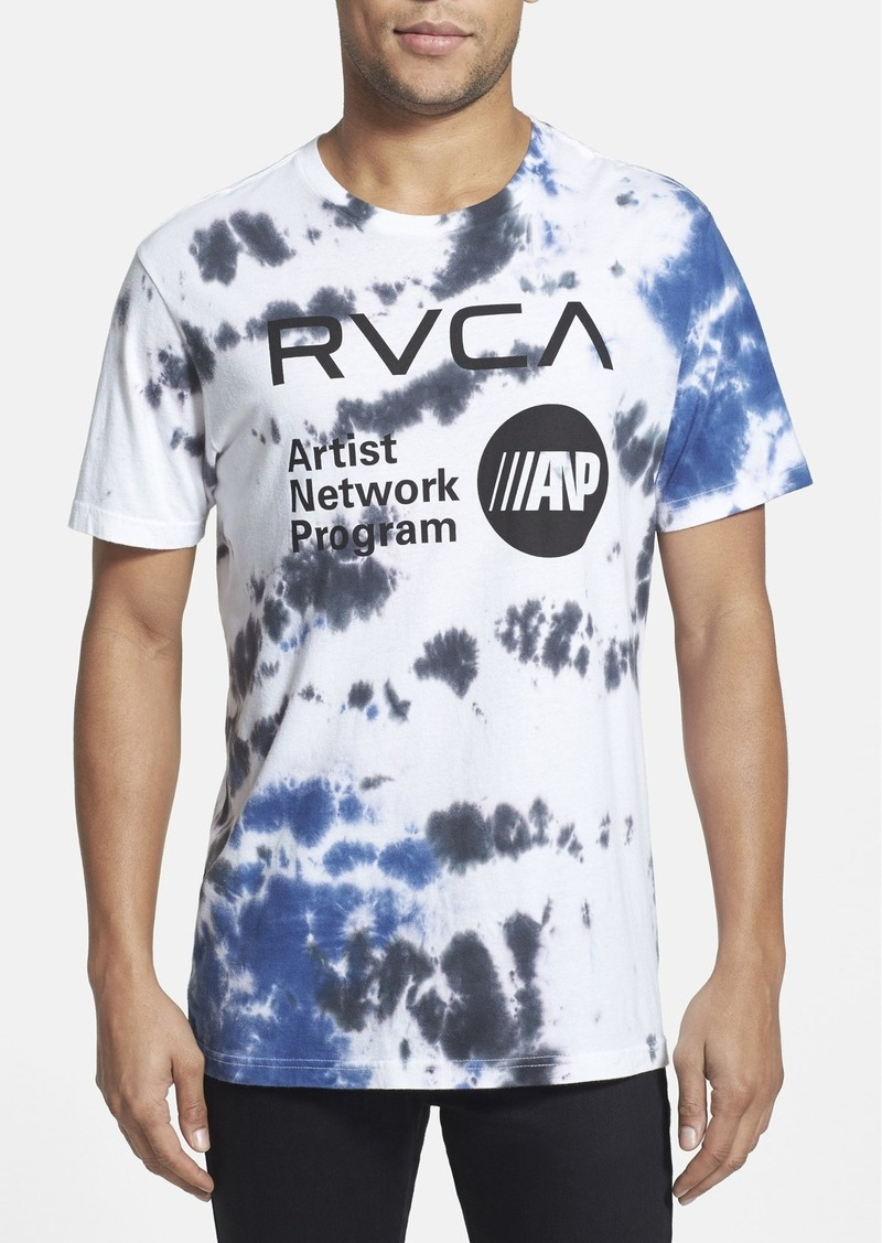 Rvca Artist Network Program JeansDownload Free Software ...  Rvca Artist Net...